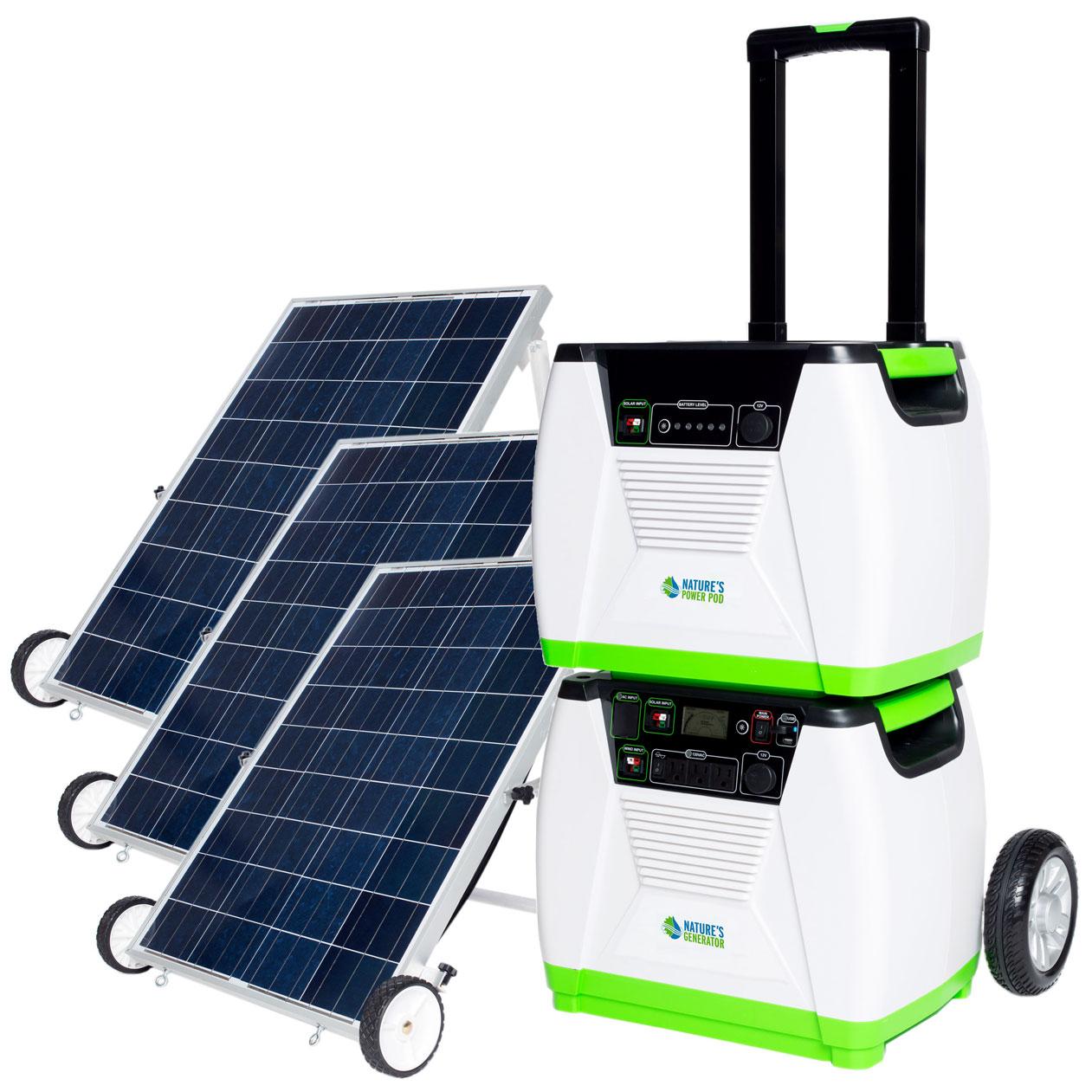 mobile renewable energy